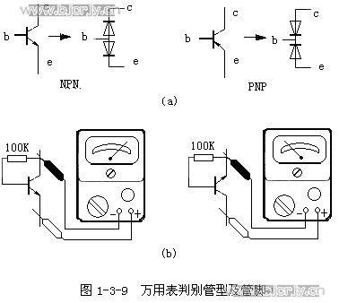 电工基础知识和基本技能(19)