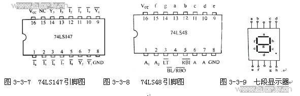 六反相器74ls04,七段译码驱动器74ls48如图3-3-8所示